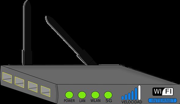 Combination Routers-Modem